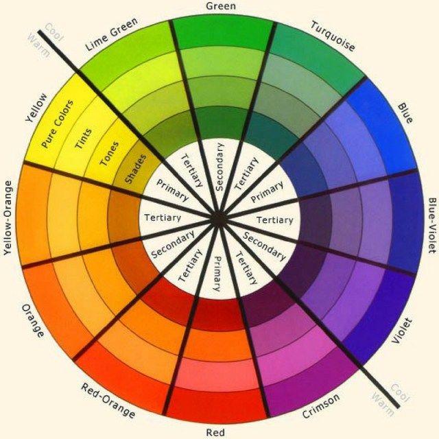Questa immagine ha l'attributo alt vuoto; il nome del file è ruota-dei-colori.jpg